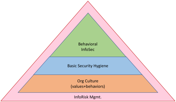 Ben-pyramid2.png